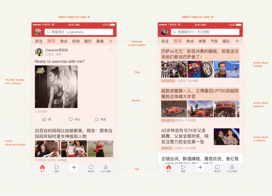 Chinese app Toutiao's interface