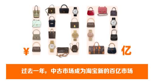 Taobao's vintage market