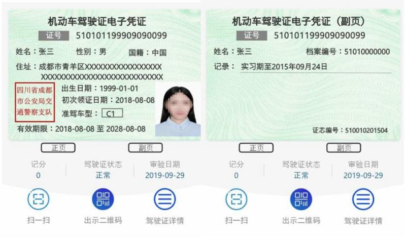 Driving license in China. Credit: Transportation management